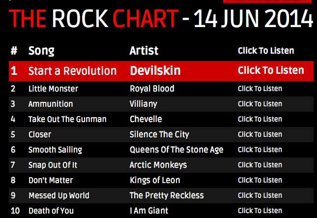 Devilskin - Start A Revolution - 1st Spot The Rock FM Charts June 2014
